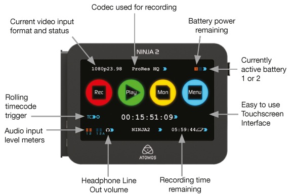 Ninja 2 ProRes HDMI Recorder